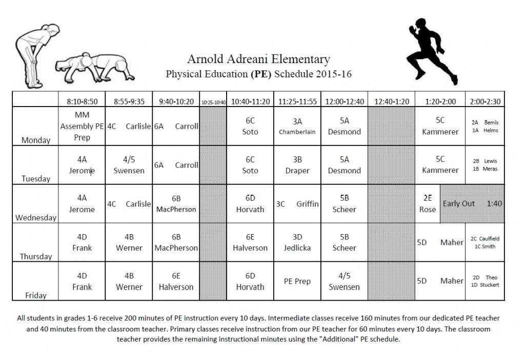 Physical Education : Arnold Adreani Elementary School