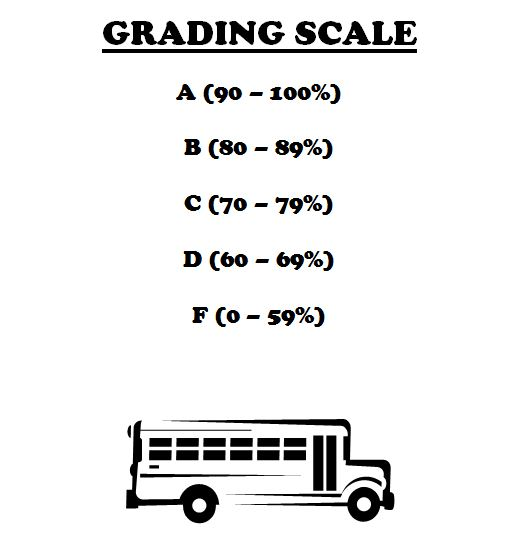 "Search Results for ""Teacher Grading Chart"""