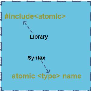 atomic_type-5037999