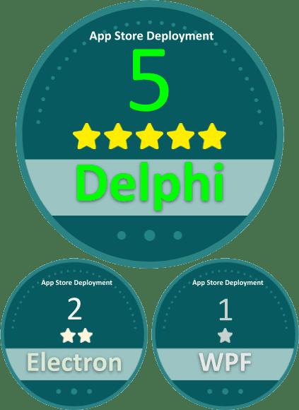 appstore_deploy_badge