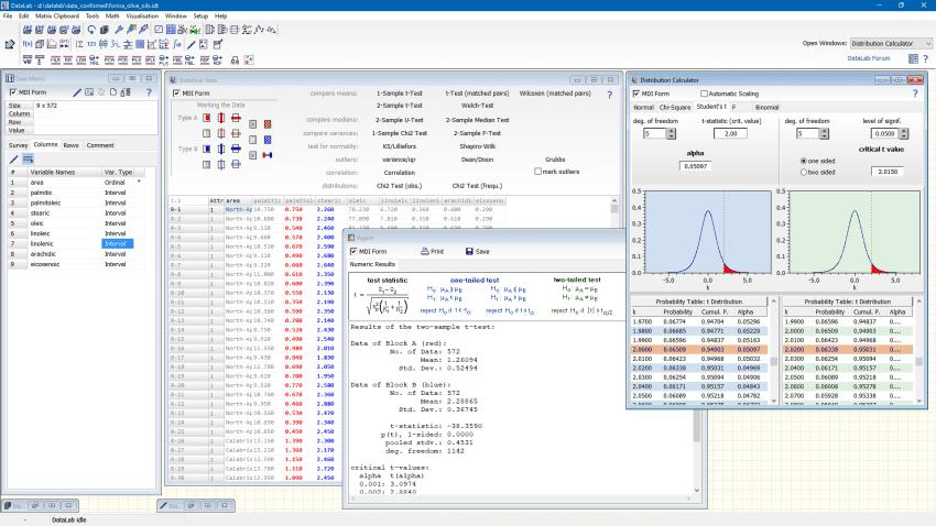 datalab4