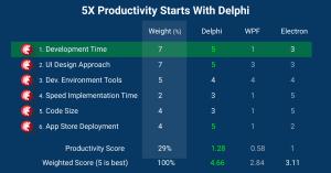 wp1_productivitygrid-8891131-2