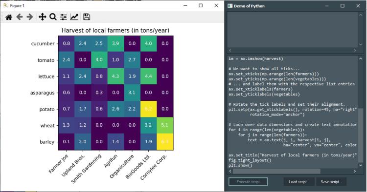 Data Visualization Matplotlib Demo with Python4Delphi in Windows.