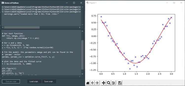 SciPy Demo with Python4Delphi in Windows.