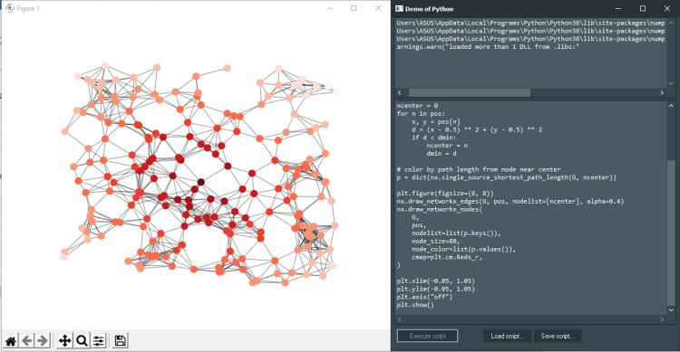 Data Visualization NetworkX Demo with Python4Delphi in Windows