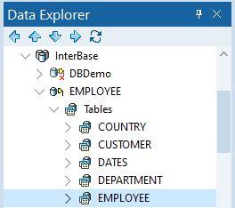 employeetable
