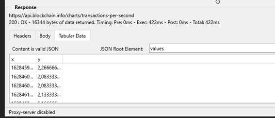 What You Need To Make Charts With Blockchain.com API JSON values