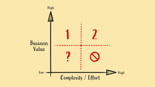 A graph shows the functionality of value vs cost model of feature prioritisation.