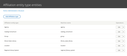 Custom entity affiliation entity types, Drupal 8