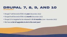 drupal-7-8-9-and-10-timelines-1280w