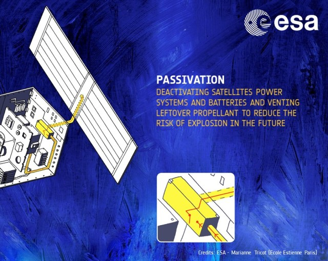 One way to ensure that a satellite will not explode after its End-of-Life is to passivate