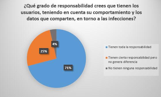 Grafico1.