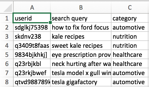 A Tricky Merge Executed Simply in R | Five Element Analytics Blog