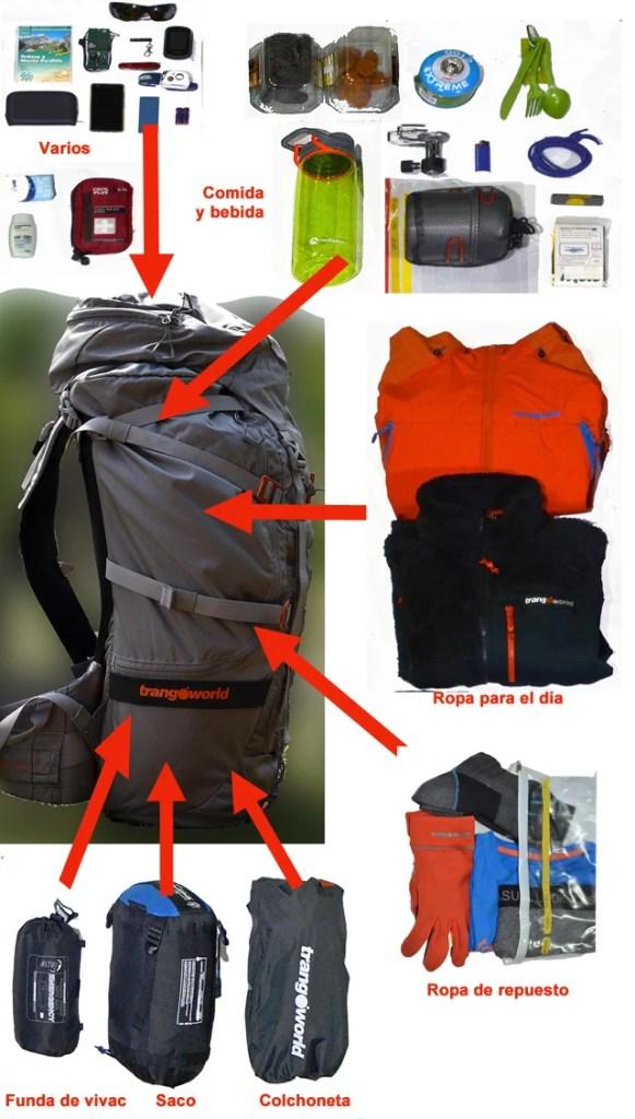Cómo se carga una mochila de montaña