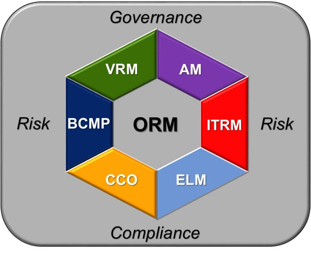 medium resolution of integratedgrc