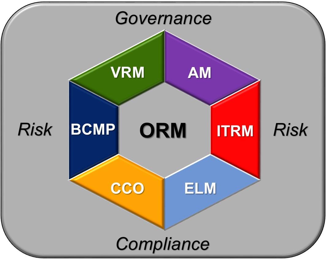 hight resolution of integratedgrc