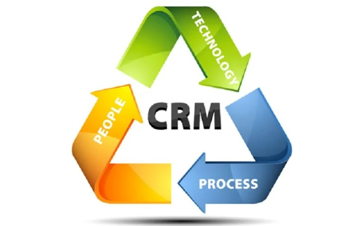 The Best Ways To Boost Your Business With CRM