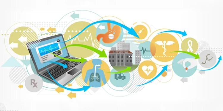 How To Attract Traffic To Your Healthcare Website?
