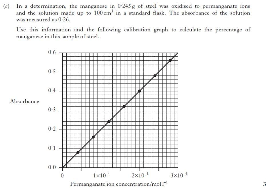 Exercise 1_1B Electromagnetic Radiation & Atomic Spectra