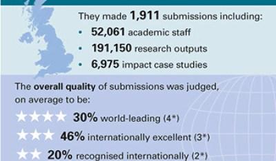 UK_REF_2014_Statistics_Summary_Graphic