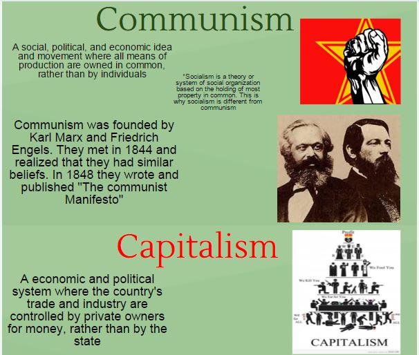 socialism and capitalism venn diagram fisher 400cx communism vs. | henrico 21