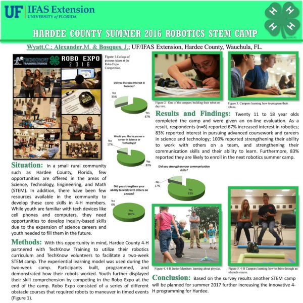 Hardee County Summer 2016 Robotics Stem Camp - Uf Ifas