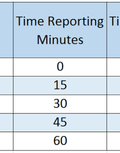 Close also salaried non exempt timesheets and reporting guidelines illinois rh blogslinois