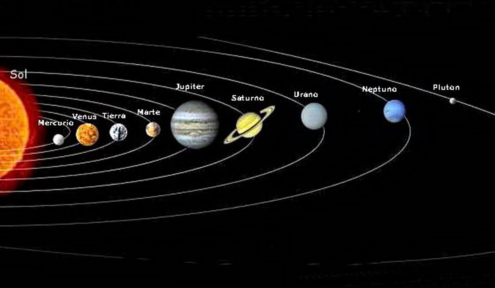 whole solar system without rings - photo #45