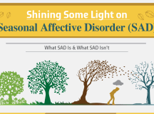 Can Seasonal Affective Disorder Cause Anxiety