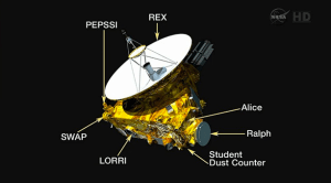 Imagen de la sonda New Horizons, imagen por NASA.