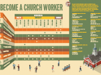 LCMS-Become-Church-Worker-Featured-Image
