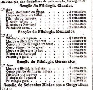 """""""Inscrição de novos estudantes na Primeira Faculdade de Letras"""" (28-09-1919) - Comércio do Porto"""