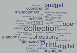 Collections graphic