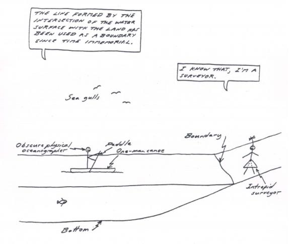 Excert from Fantastic Tidal Datums