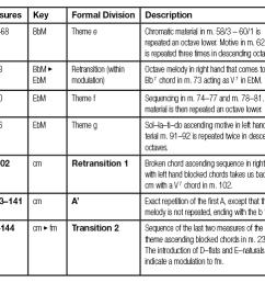 mozart table 07 mozart table 08 [ 1186 x 1034 Pixel ]