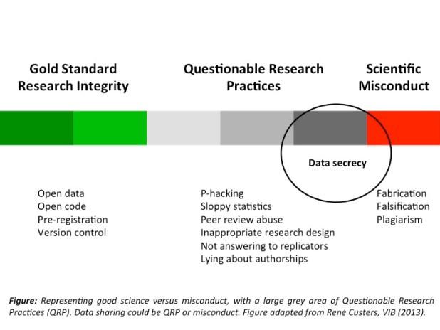 Slide1 data secrecy