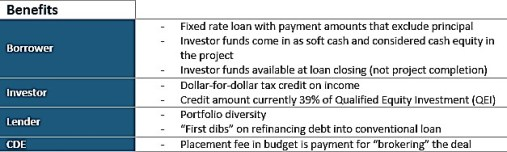 Pic for Tax Credit1