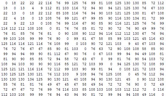 Matlab Function Statistics Peak Diagram Draw A Polar Dendrogram 187 File Exchange Pick Of The Week