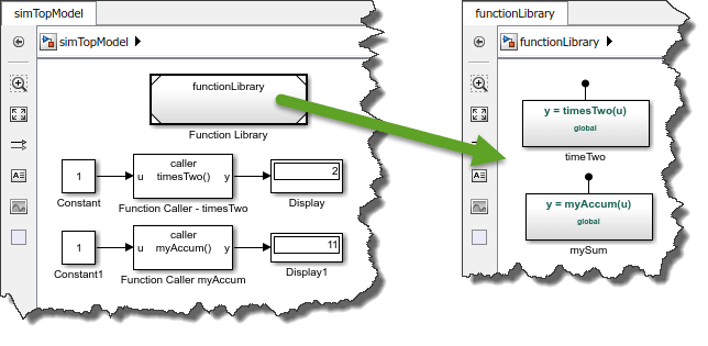 Using Simulink Functions to Simulate Hardware Services