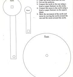 Challenge Students\u0026apos; Creativity Using the Sun-Earth-Moon Model – NES  Teachers Corner [ 2032 x 1635 Pixel ]