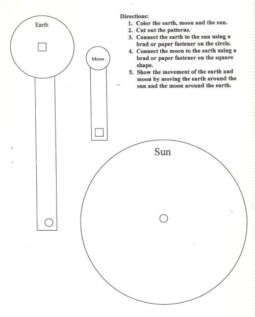 small resolution of Challenge Students\u0026apos; Creativity Using the Sun-Earth-Moon Model – NES  Teachers Corner