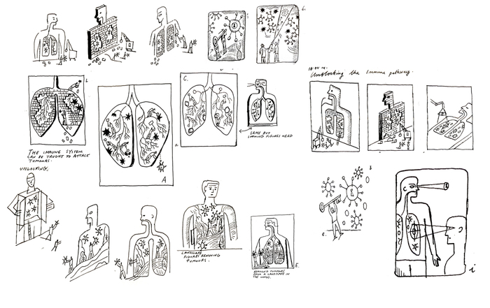 Turning art to science: A focus on lung cancer : Of
