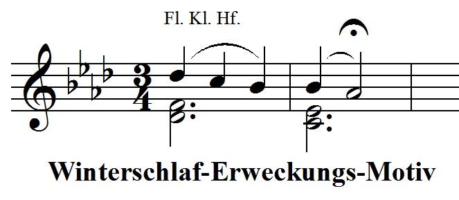 Winterschlaf-Erweckungs-Motiv