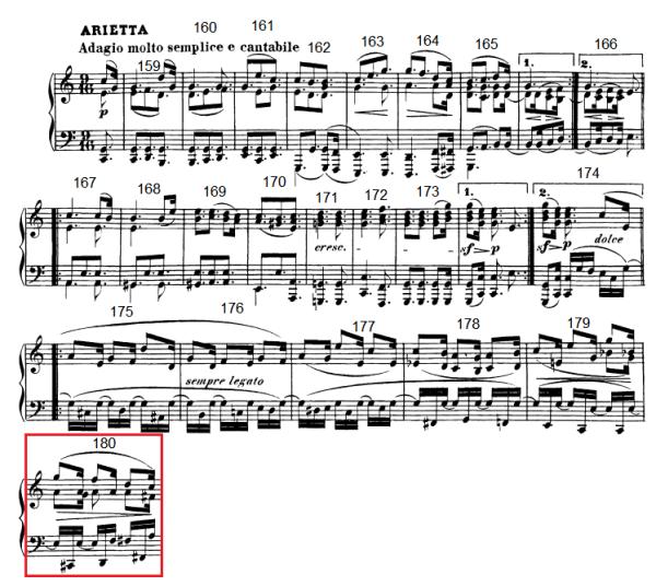 op. 111 – Eine Analyse in 335 Teilen – Takt 180 (Adventskalender, Türchen Nr. 14)