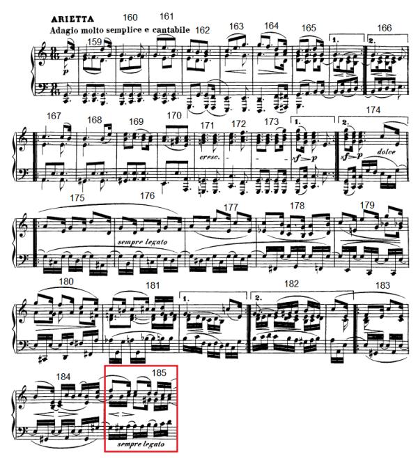 op. 111 – Eine Analyse in 335 Teilen – Takt 185 (Adventskalender, Türchen Nr. 19)