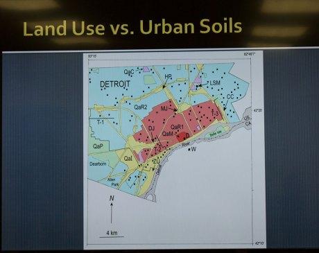 soil-urban