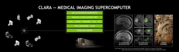 Clara medical imaging supercomputer