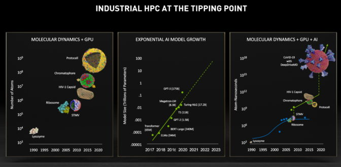 Tipping point for the industrial HPC revolution