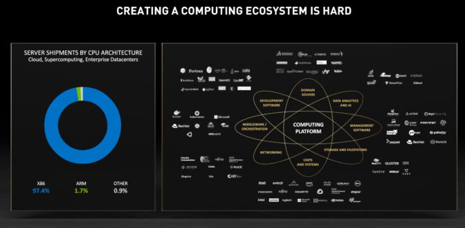 Creating a robust ecosystem is hard