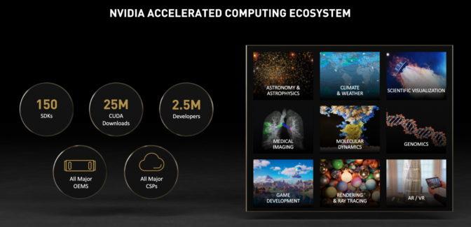 NVIDIA's rich AI and HPC ecosystem